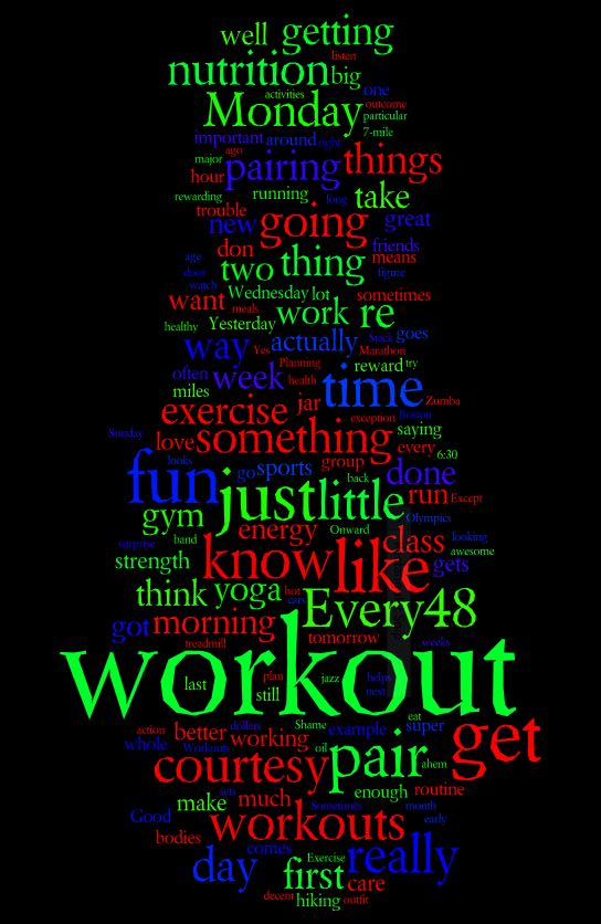 Wordle_22 May 2014